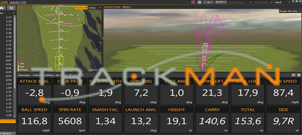 trackman-driver-fitting